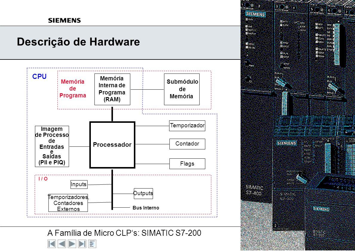 Descrição de Hardware CPU Processador Memória Submódulo Memória