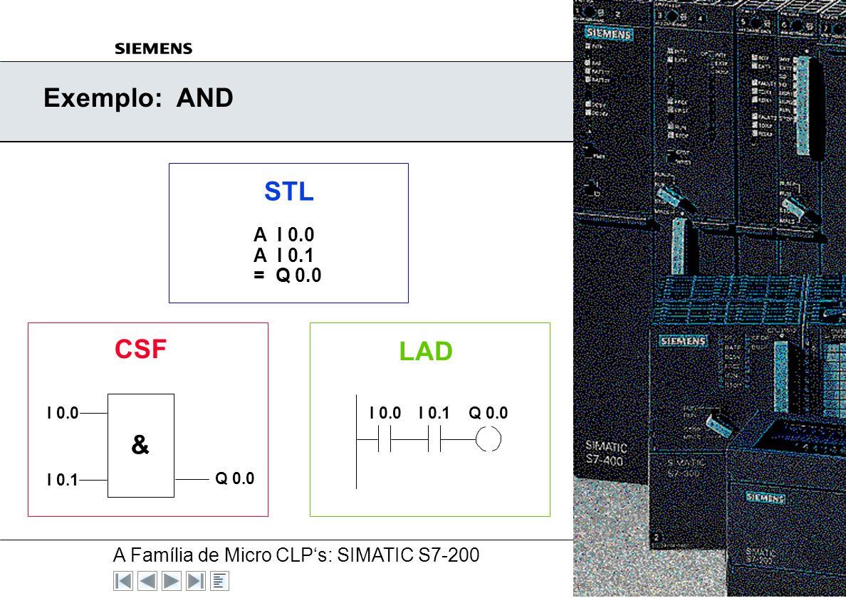 Exemplo: AND STL CSF LAD & A I 0.0 A I 0.1 = Q 0.0 I 0.0 I 0.0 I 0.1