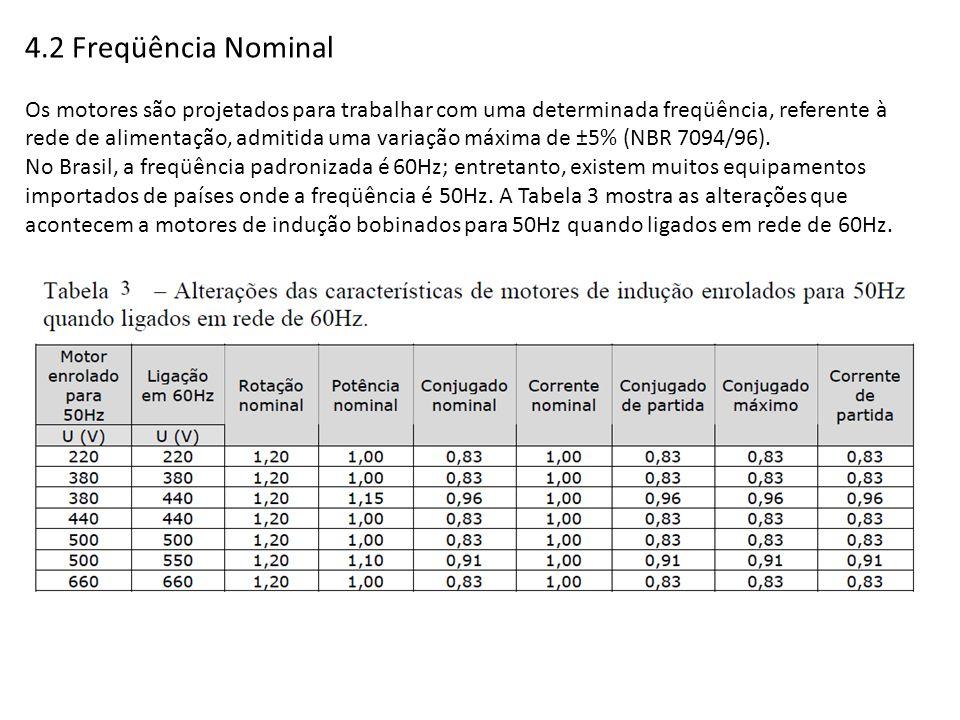 4.2 Freqüência Nominal