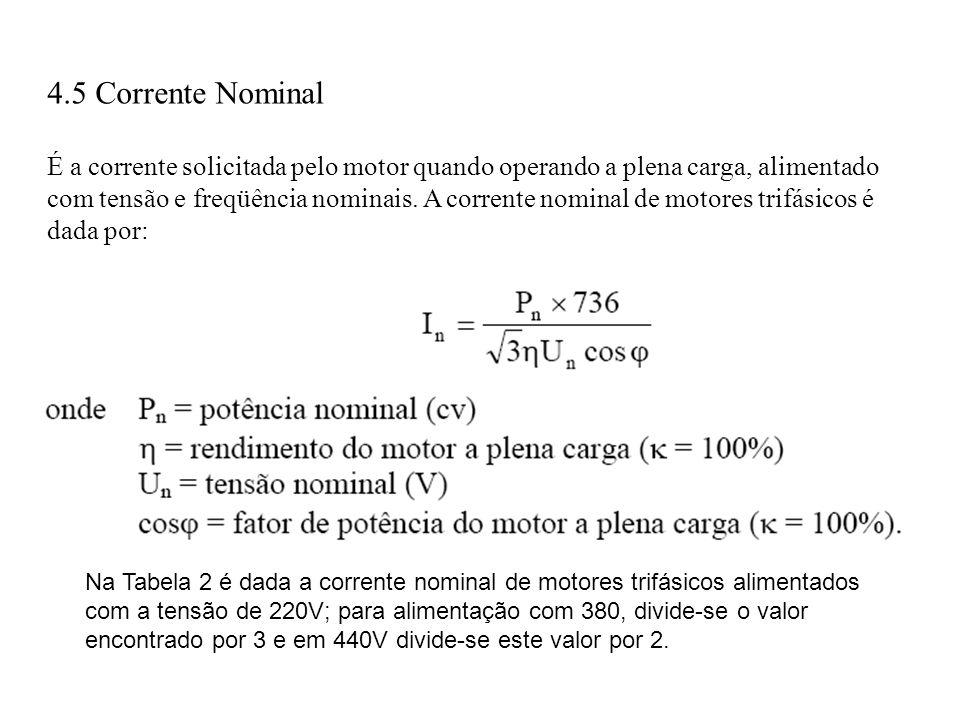 4.5 Corrente Nominal É a corrente solicitada pelo motor quando operando a plena carga, alimentado.