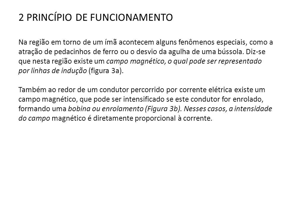 2 PRINCÍPIO DE FUNCIONAMENTO