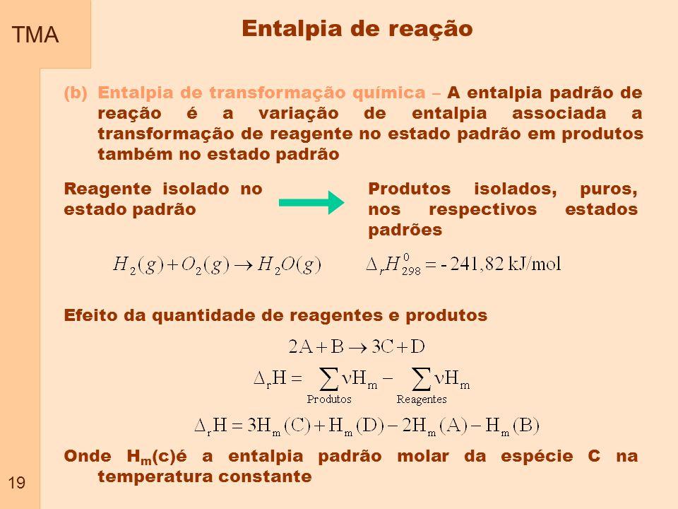 TMA 19. Entalpia de reação.