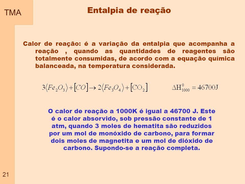 TMA 21. Entalpia de reação.