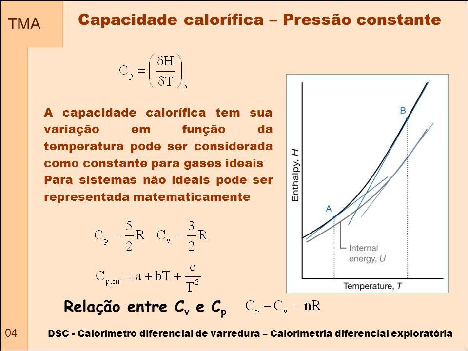 Capacidade calorífica – Pressão constante