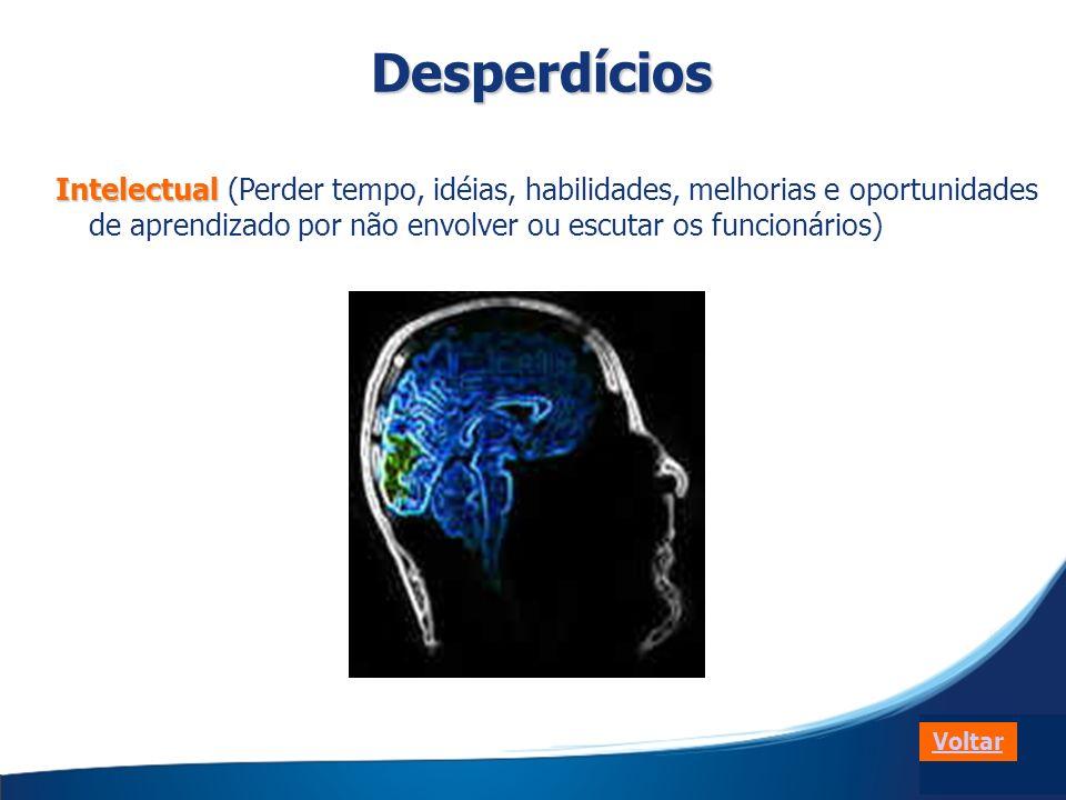 DesperdíciosIntelectual (Perder tempo, idéias, habilidades, melhorias e oportunidades de aprendizado por não envolver ou escutar os funcionários)