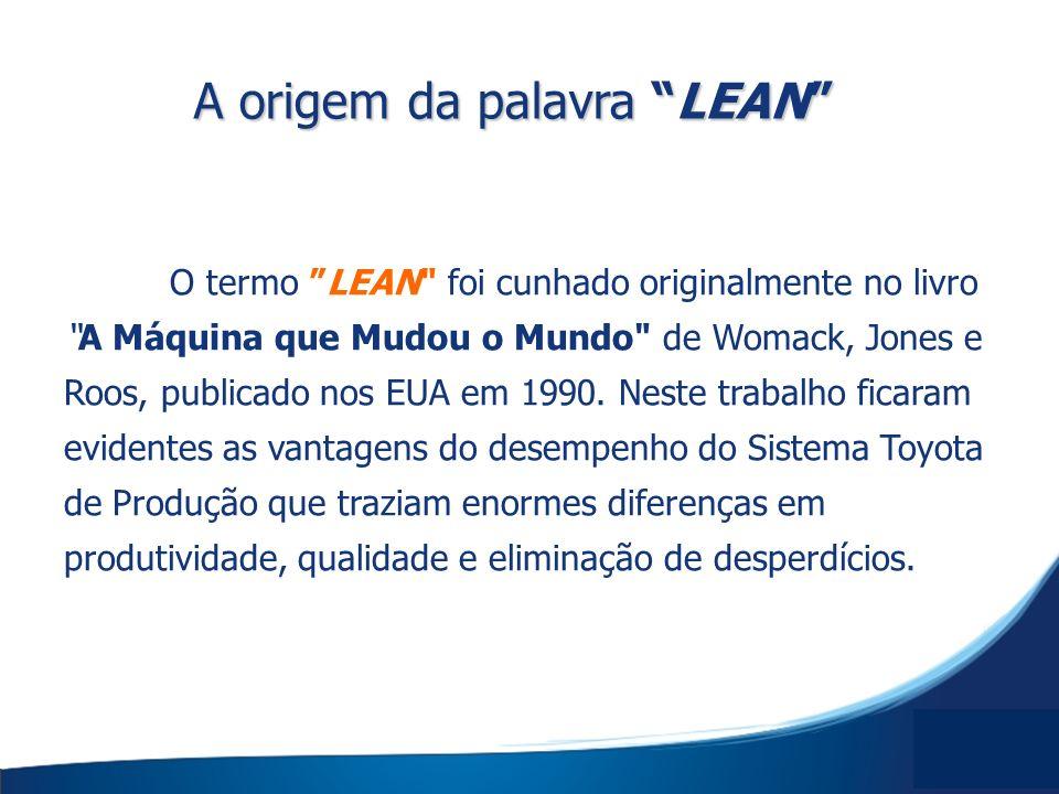A origem da palavra LEAN
