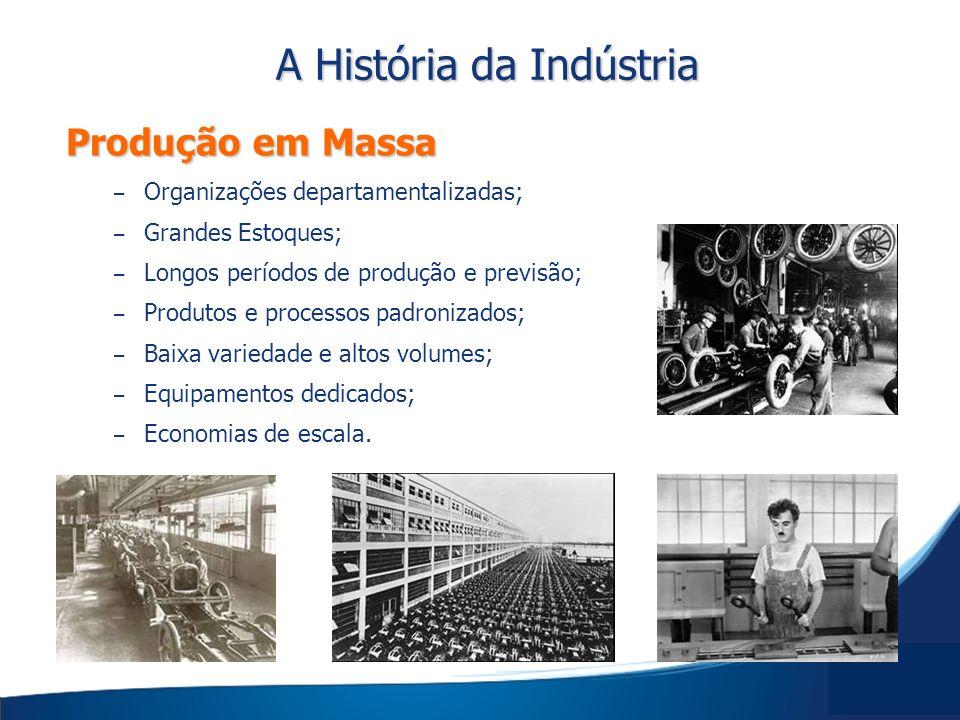 A História da Indústria