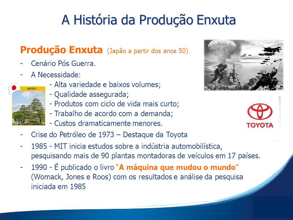 A História da Produção Enxuta