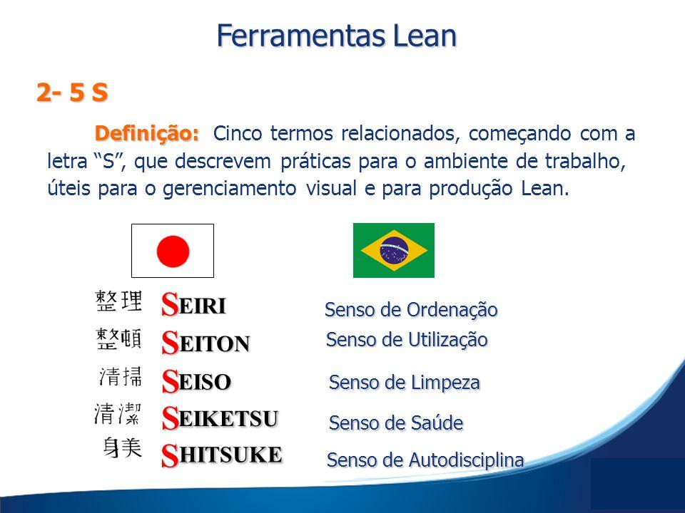 S S S S S S Ferramentas Lean 2- 5 S EIRI EITON EISO EIKETSU HITSUKE