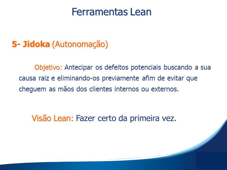 Ferramentas Lean 5- Jidoka (Autonomação)