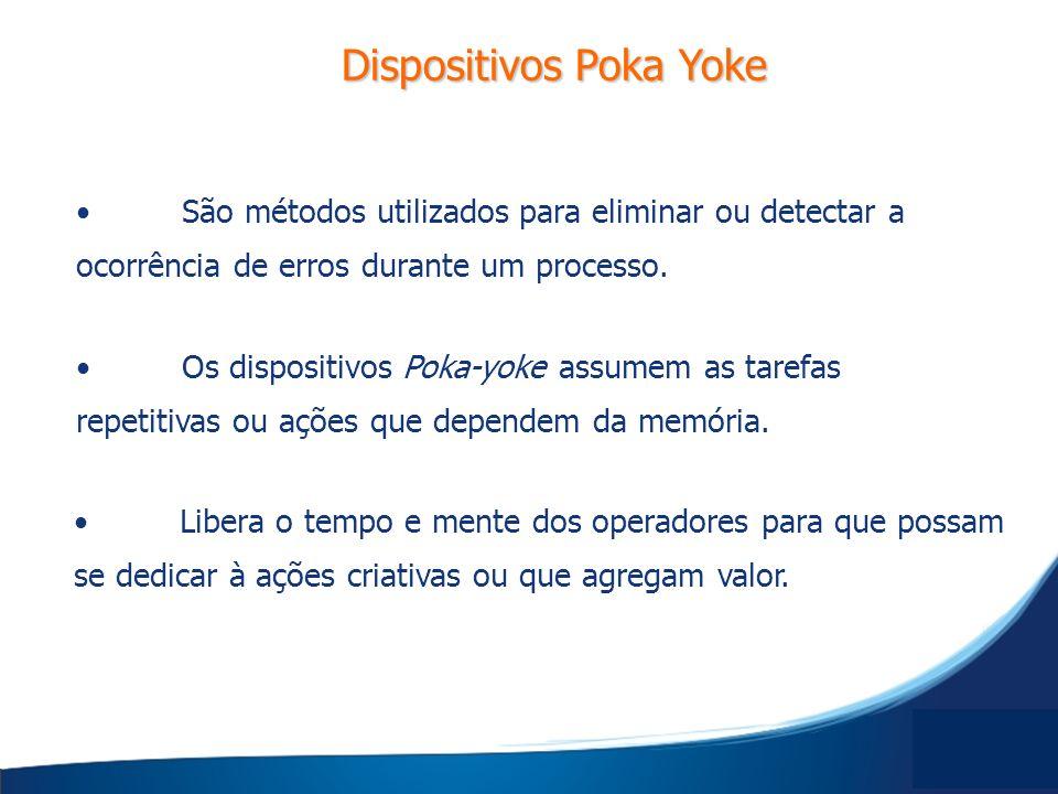 Dispositivos Poka Yoke
