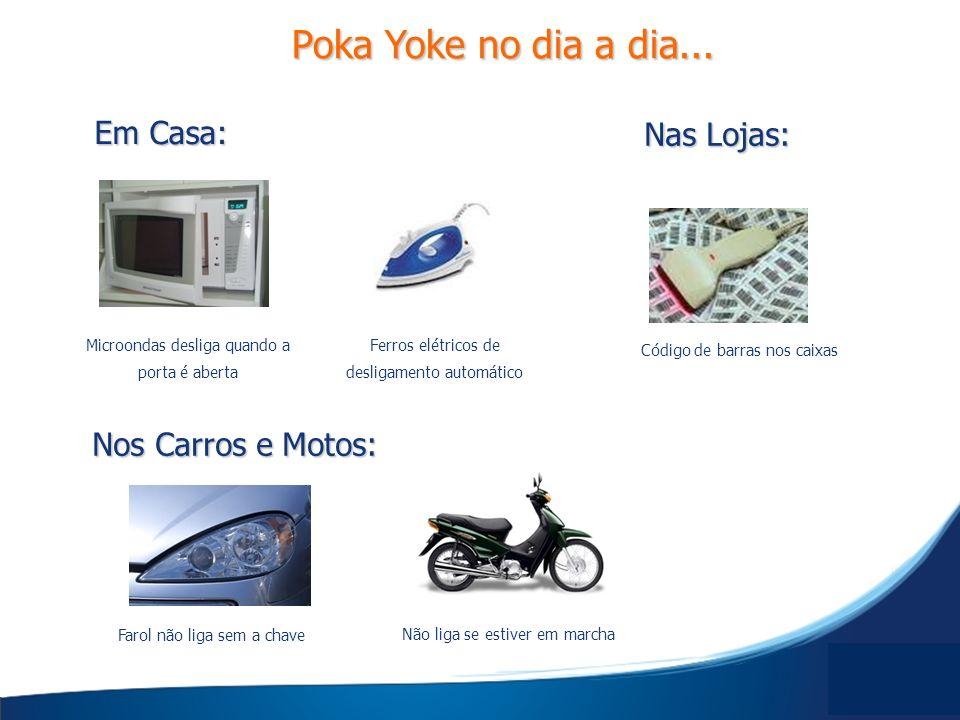 Poka Yoke no dia a dia... Em Casa: Nas Lojas: Nos Carros e Motos:
