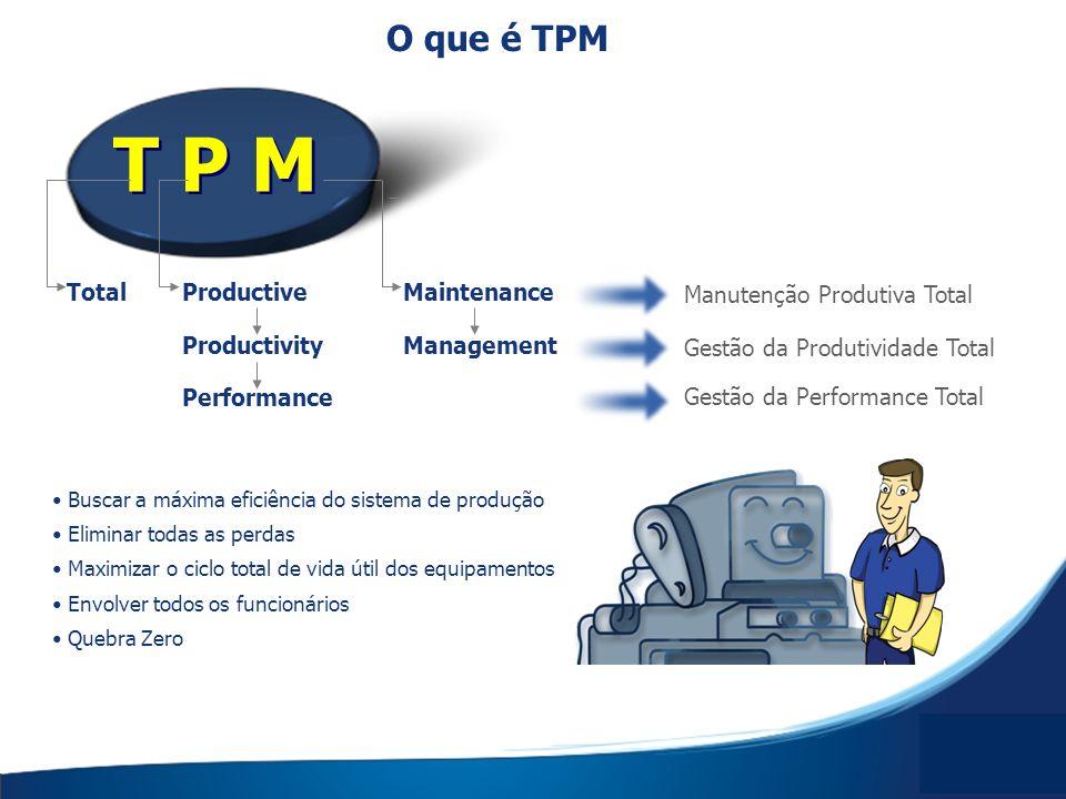T P M O que é TPM Total Productive Maintenance