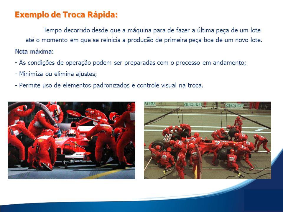 Exemplo de Troca Rápida: