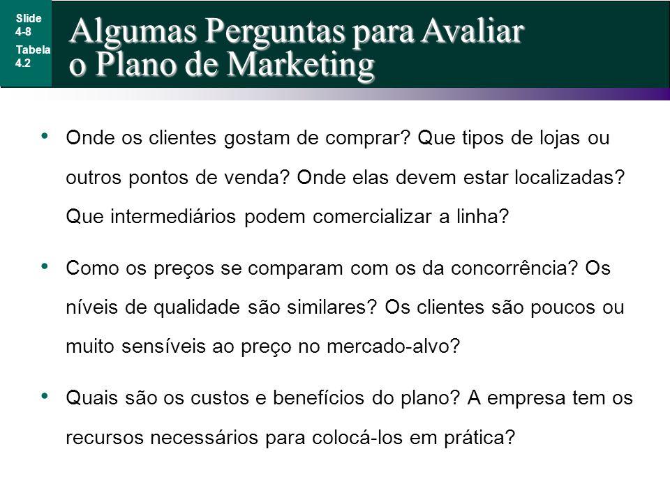 Algumas Perguntas para Avaliar o Plano de Marketing