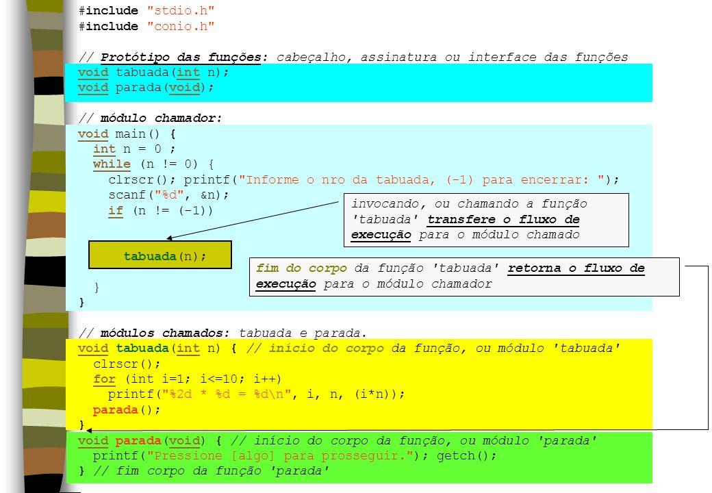 #include stdio.h #include conio.h // Protótipo das funções: cabeçalho, assinatura ou interface das funções.