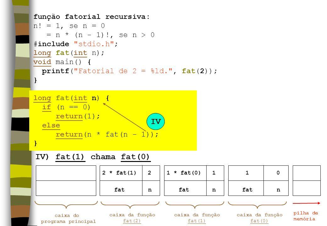 IV IV) fat(1) chama fat(0) função fatorial recursiva: n! = 1, se n = 0