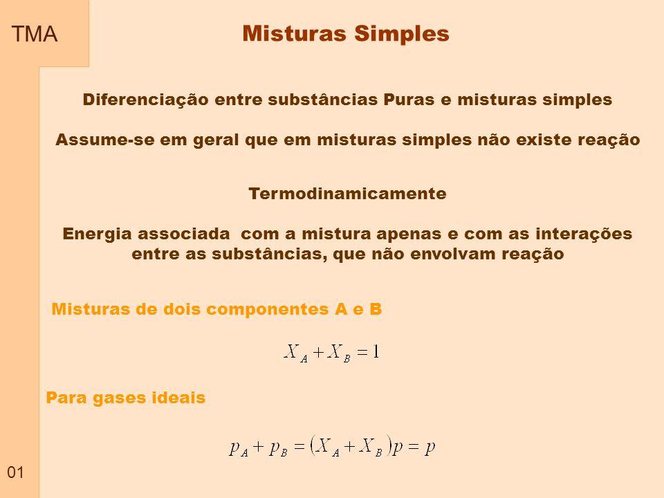 TMA 01. Misturas Simples. Diferenciação entre substâncias Puras e misturas simples. Assume-se em geral que em misturas simples não existe reação.