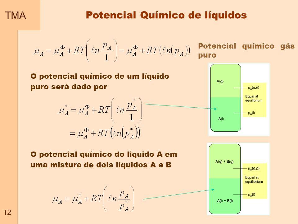Potencial Químico de líquidos