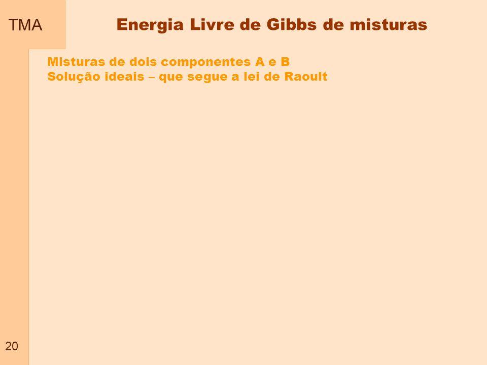Energia Livre de Gibbs de misturas