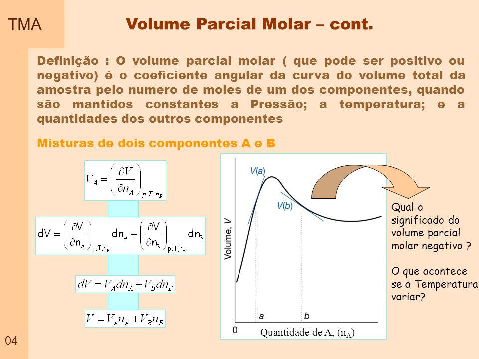 Volume Parcial Molar – cont.