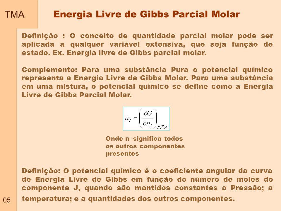 Energia Livre de Gibbs Parcial Molar