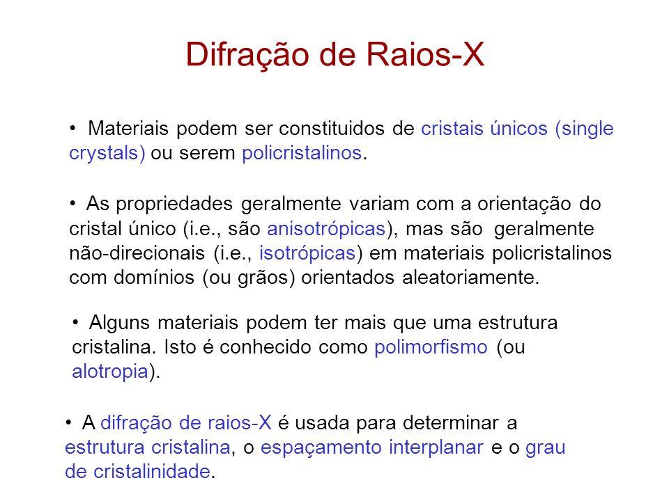 Difração de Raios-X • Materiais podem ser constituidos de cristais únicos (single crystals) ou serem policristalinos.