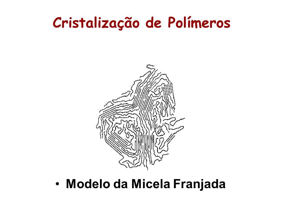 Cristalização de Polímeros