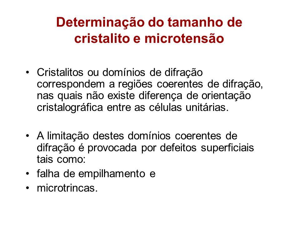 Determinação do tamanho de cristalito e microtensão