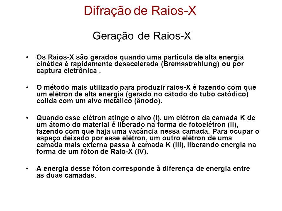 Difração de Raios-X Geração de Raios-X