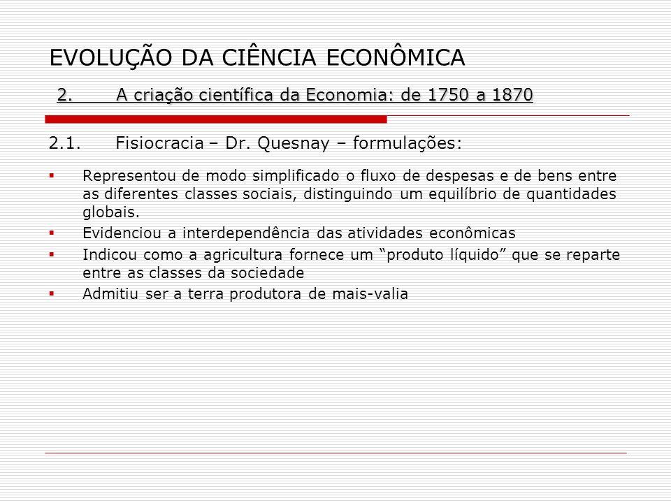 EVOLUÇÃO DA CIÊNCIA ECONÔMICA 2