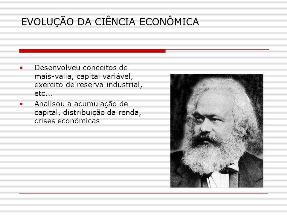 EVOLUÇÃO DA CIÊNCIA ECONÔMICA