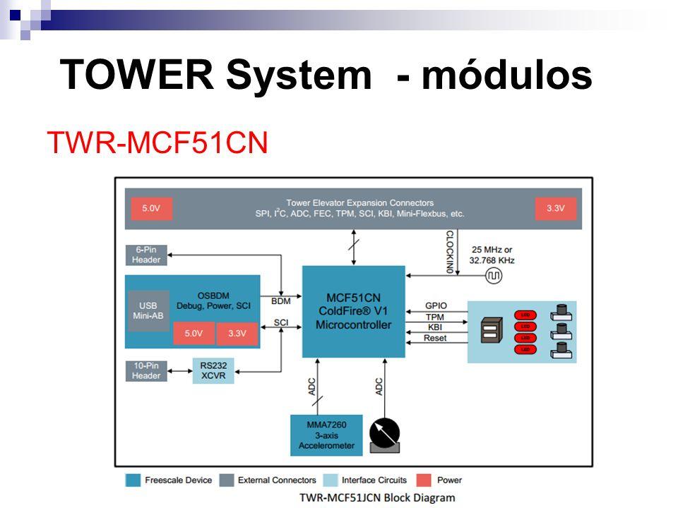 TOWER System - módulos TWR-MCF51CN