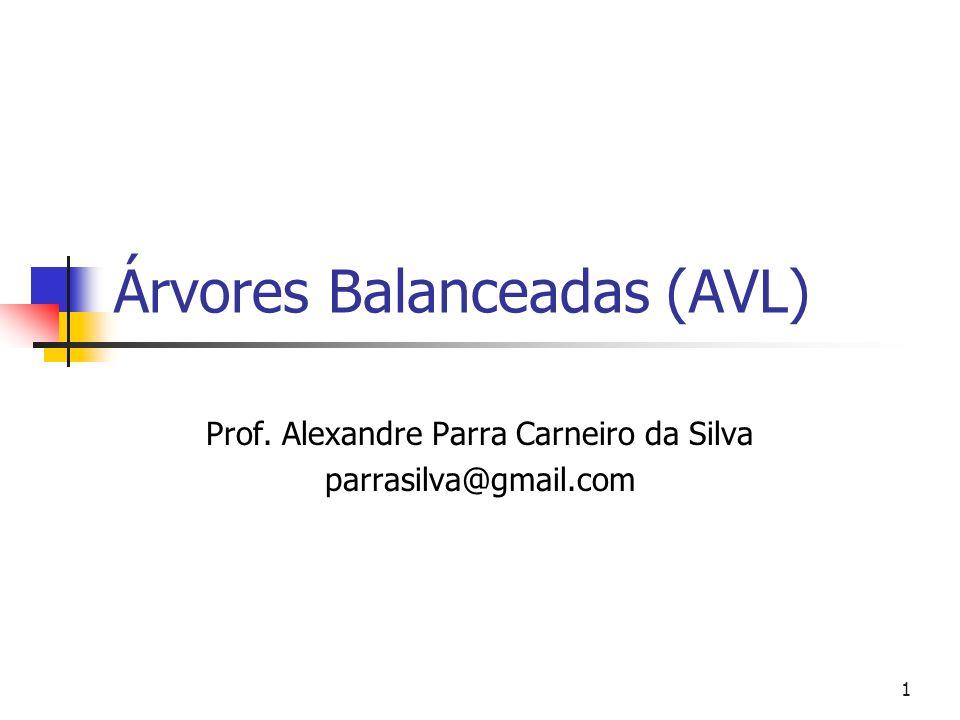 Árvores Balanceadas (AVL)