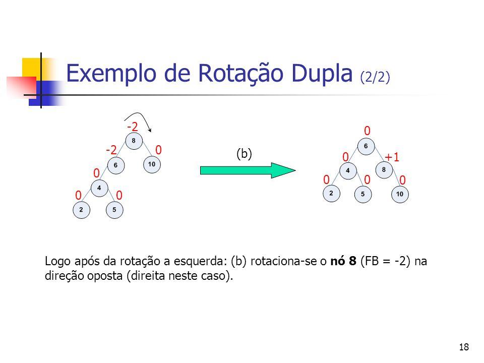 Exemplo de Rotação Dupla (2/2)