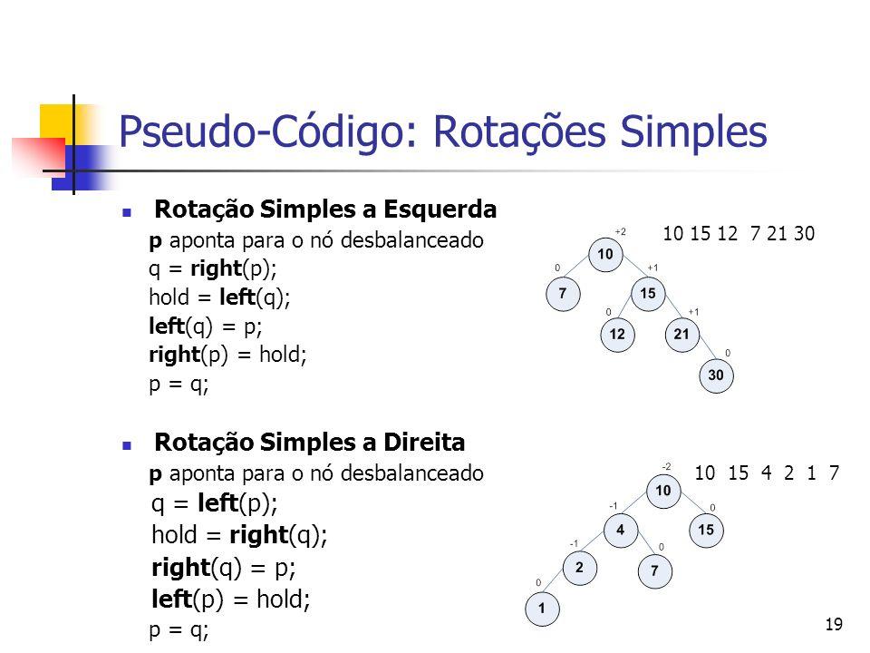 Pseudo-Código: Rotações Simples
