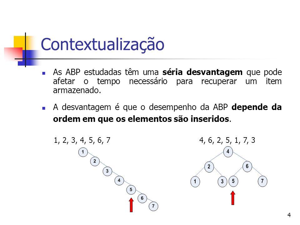 Contextualização As ABP estudadas têm uma séria desvantagem que pode afetar o tempo necessário para recuperar um item armazenado.