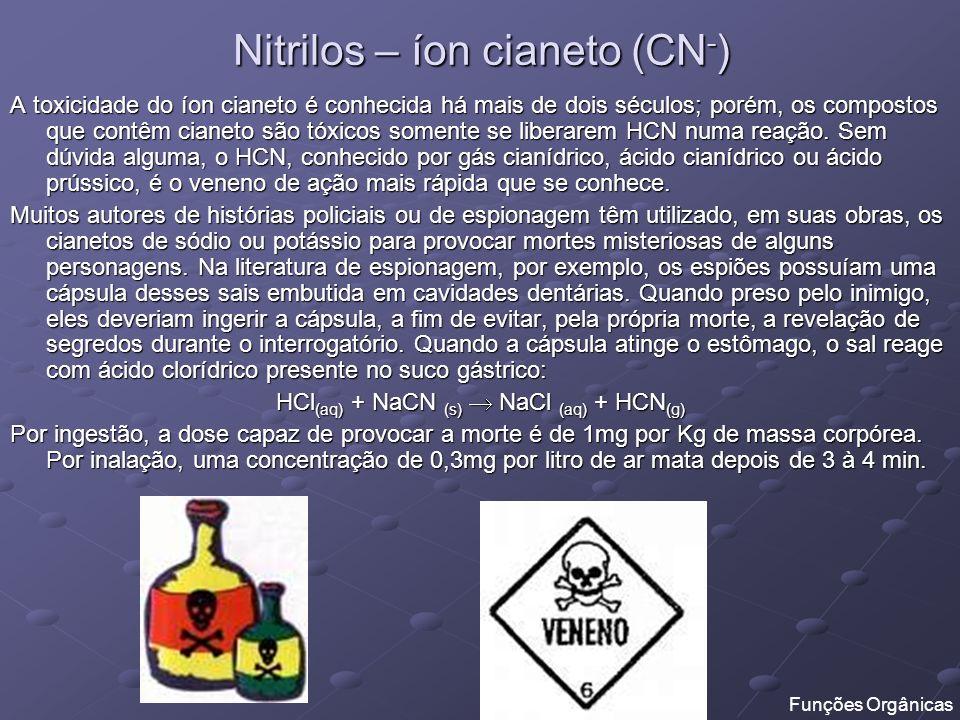 Nitrilos – íon cianeto (CN-)