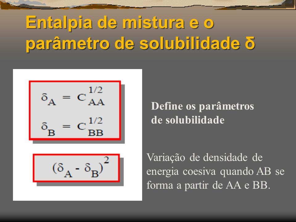 Entalpia de mistura e o parâmetro de solubilidade δ