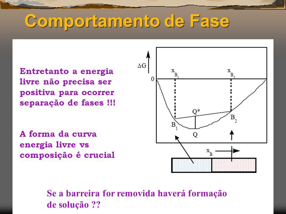 Comportamento de Fase Entretanto a energia livre não precisa ser positiva para ocorrer separação de fases !!!