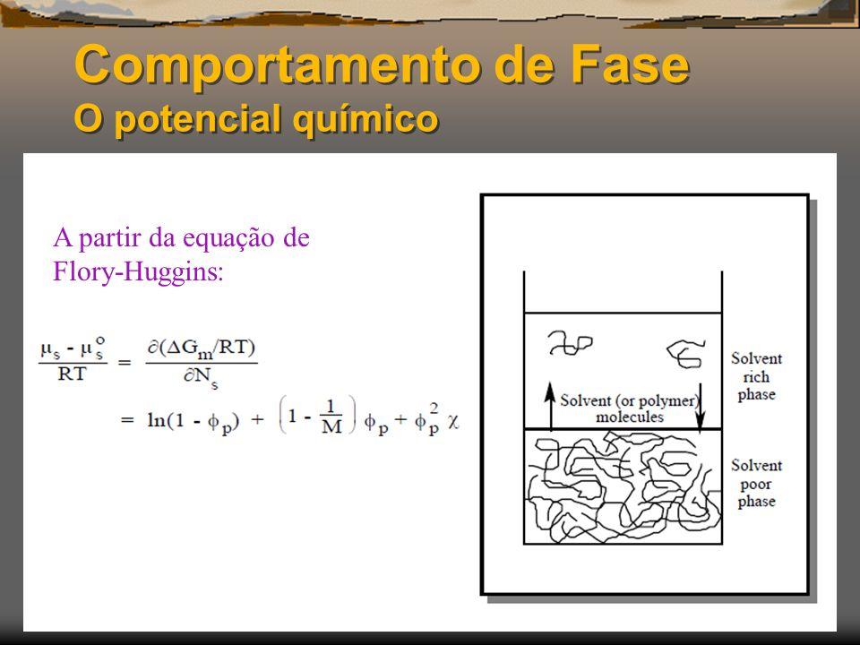 Comportamento de Fase O potencial químico