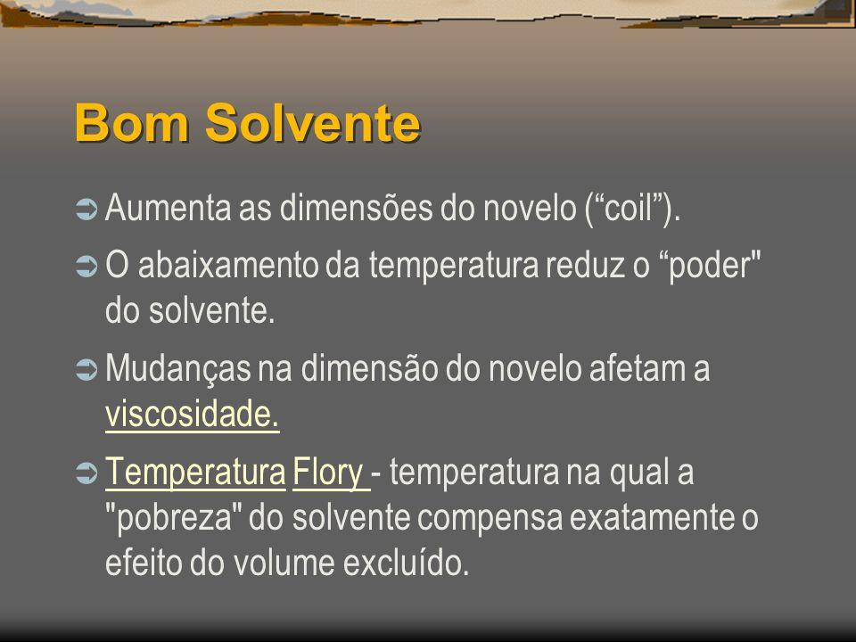 Bom Solvente Aumenta as dimensões do novelo ( coil ).