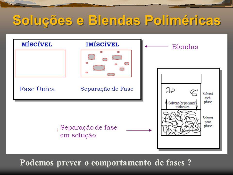 Soluções e Blendas Poliméricas