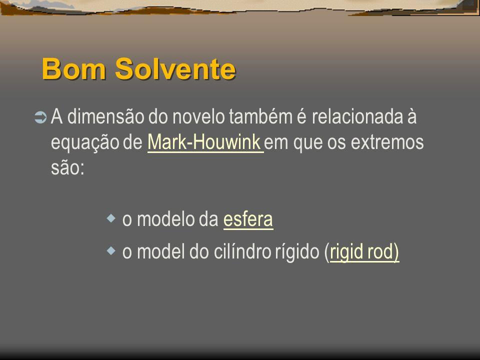 Bom Solvente A dimensão do novelo também é relacionada à equação de Mark-Houwink em que os extremos são: