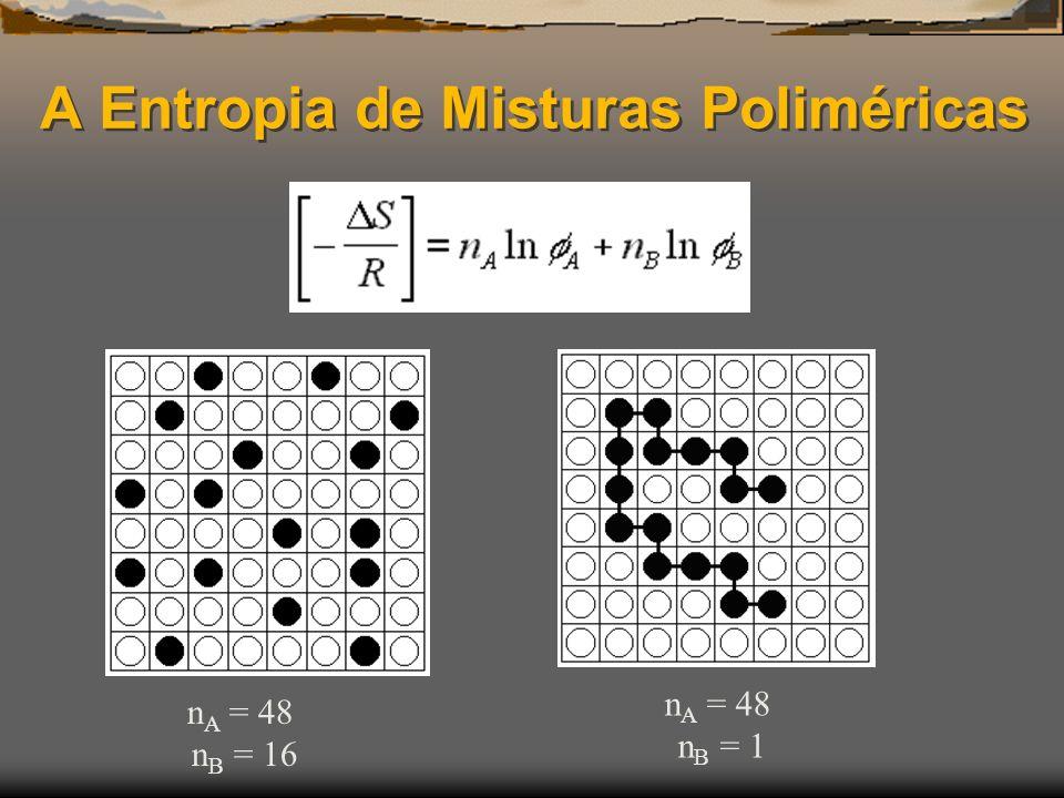 A Entropia de Misturas Poliméricas