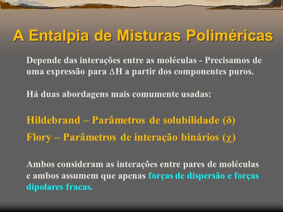 A Entalpia de Misturas Poliméricas
