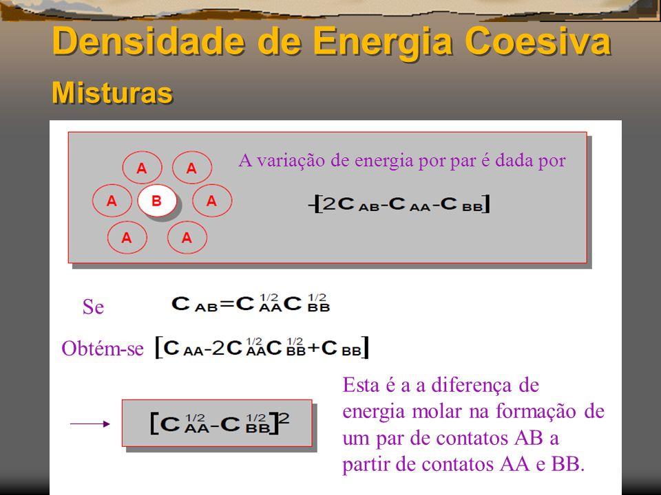 Densidade de Energia Coesiva Misturas