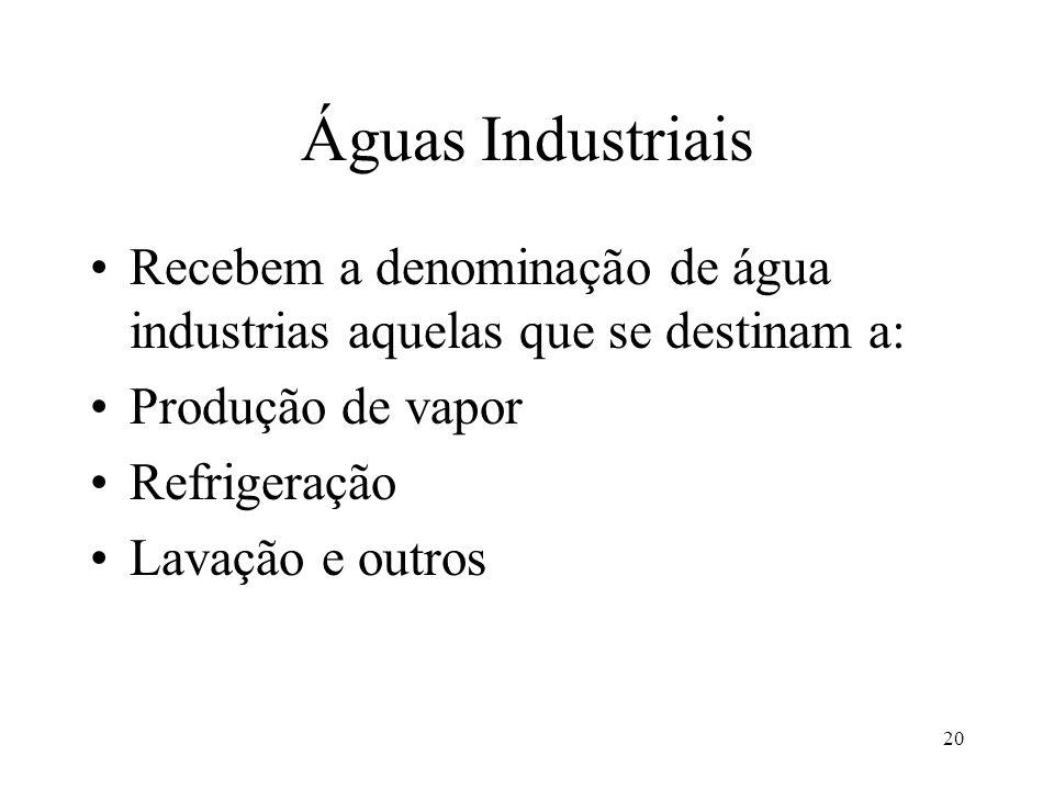 Águas Industriais Recebem a denominação de água industrias aquelas que se destinam a: Produção de vapor.