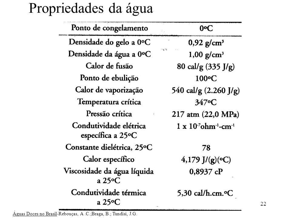 Propriedades da água Águas Doces no Brasil-Rebouças, A .C.;Braga, B.; Tundisi, J.G.