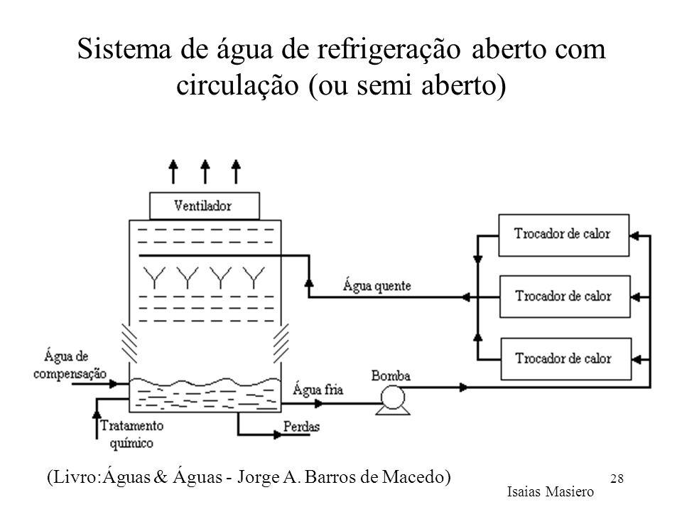 Sistema de água de refrigeração aberto com circulação (ou semi aberto)